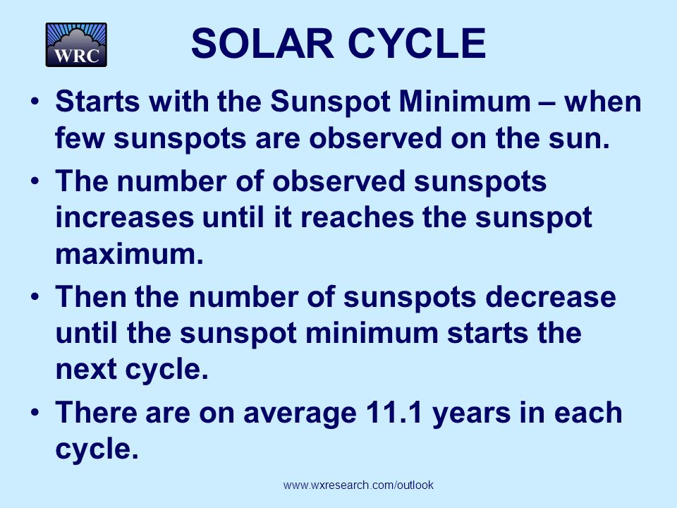 SOLAR CYCLE Starts with the Sunspot Minimum – when few sunspots are observed on the sun.
