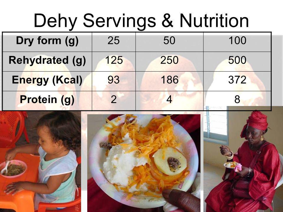 Dehy Servings & Nutrition Dry form (g) Rehydrated (g) Energy (Kcal) Protein (g)248