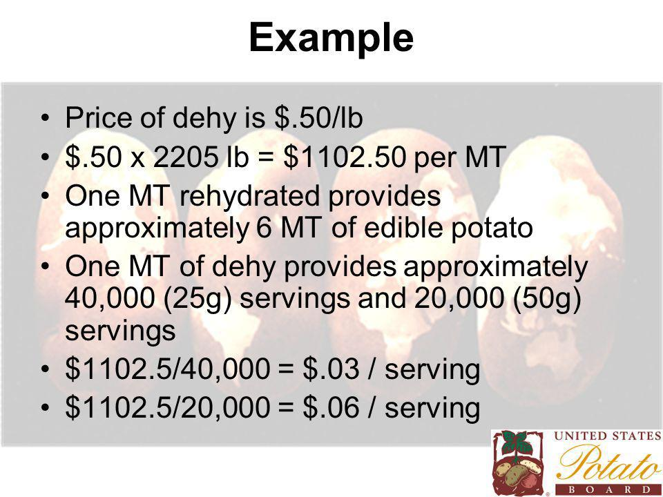 Example Price of dehy is $.50/lb $.50 x 2205 lb = $ per MT One MT rehydrated provides approximately 6 MT of edible potato One MT of dehy provides approximately 40,000 (25g) servings and 20,000 (50g) servings $1102.5/40,000 = $.03 / serving $1102.5/20,000 = $.06 / serving