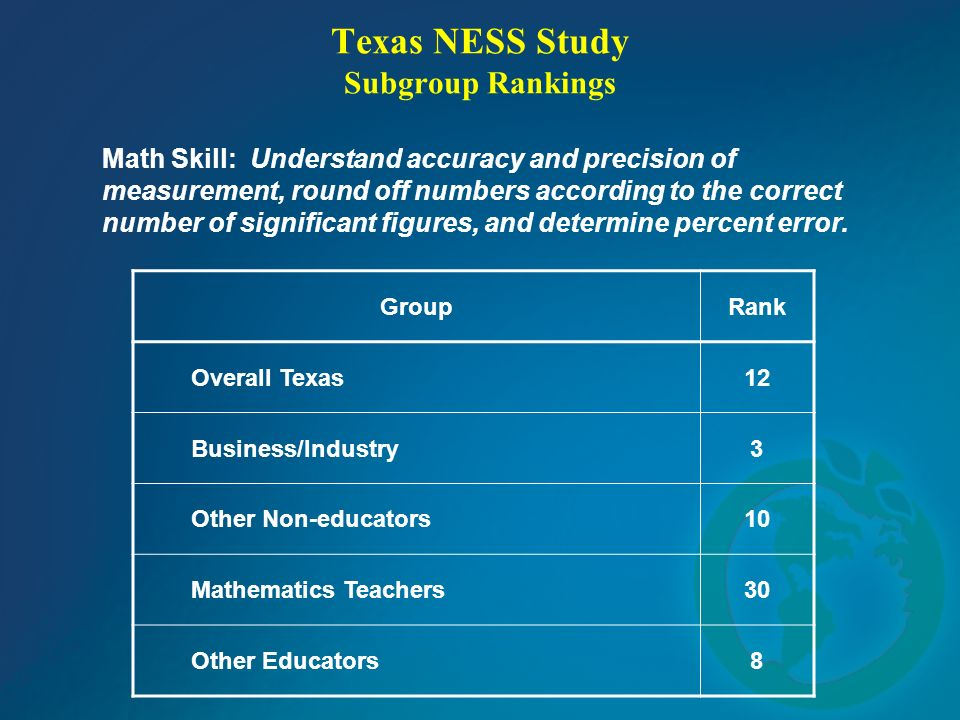 Texas NESS Study Subgroup Rankings Math Skill: Understand accuracy and precision of measurement, round off numbers according to the correct number of significant figures, and determine percent error.