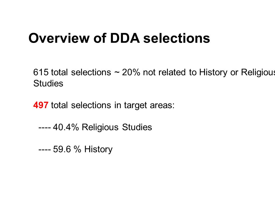Overview of DDA selections 615 total selections ~ 20% not related to History or Religious Studies 497 total selections in target areas: % Religious Studies % History