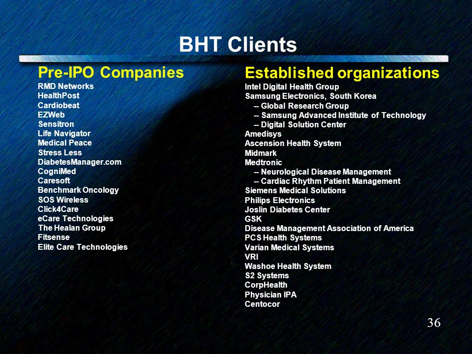 36 BHT Clients Pre-IPO Companies RMD Networks HealthPost Cardiobeat EZWeb Sensitron Life Navigator Medical Peace Stress Less DiabetesManager.com CogniMed Caresoft Benchmark Oncology SOS Wireless Click4Care eCare Technologies The Healan Group Fitsense Elite Care Technologies Established organizations Intel Digital Health Group Samsung Electronics, South Korea -- Global Research Group -- Samsung Advanced Institute of Technology -- Digital Solution Center Amedisys Ascension Health System Midmark Medtronic -- Neurological Disease Management -- Cardiac Rhythm Patient Management Siemens Medical Solutions Philips Electronics Joslin Diabetes Center GSK Disease Management Association of America PCS Health Systems Varian Medical Systems VRI Washoe Health System S2 Systems CorpHealth Physician IPA Centocor