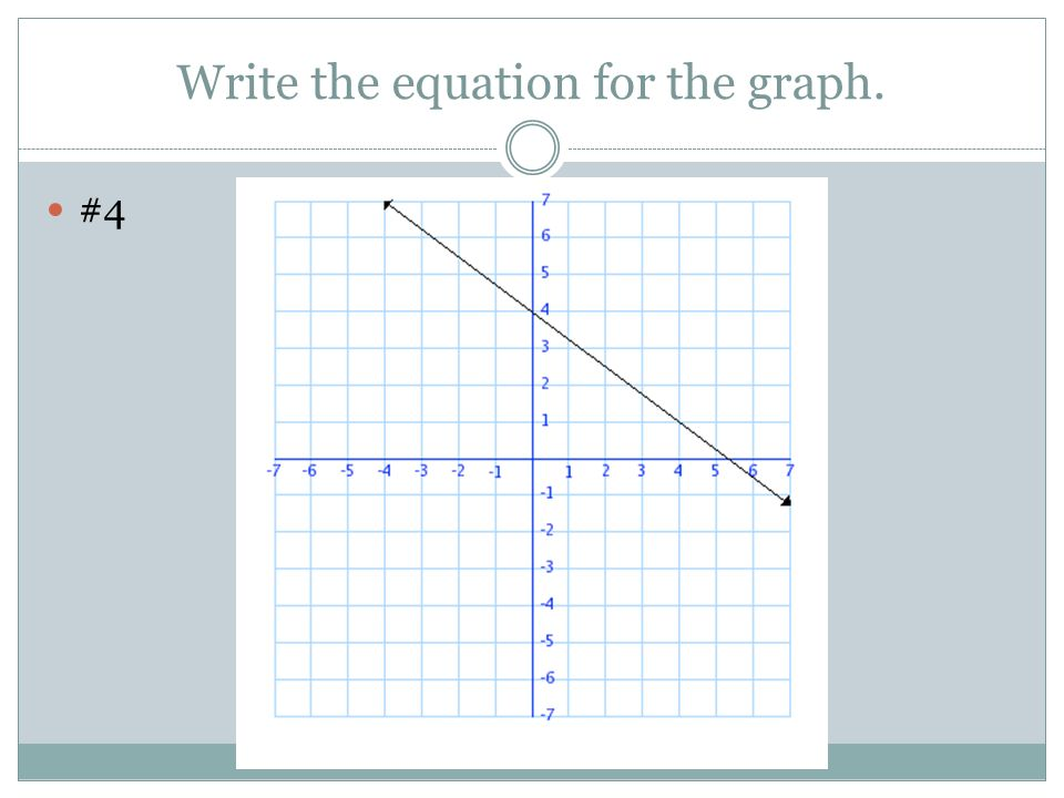 Write the equation for the graph. #4