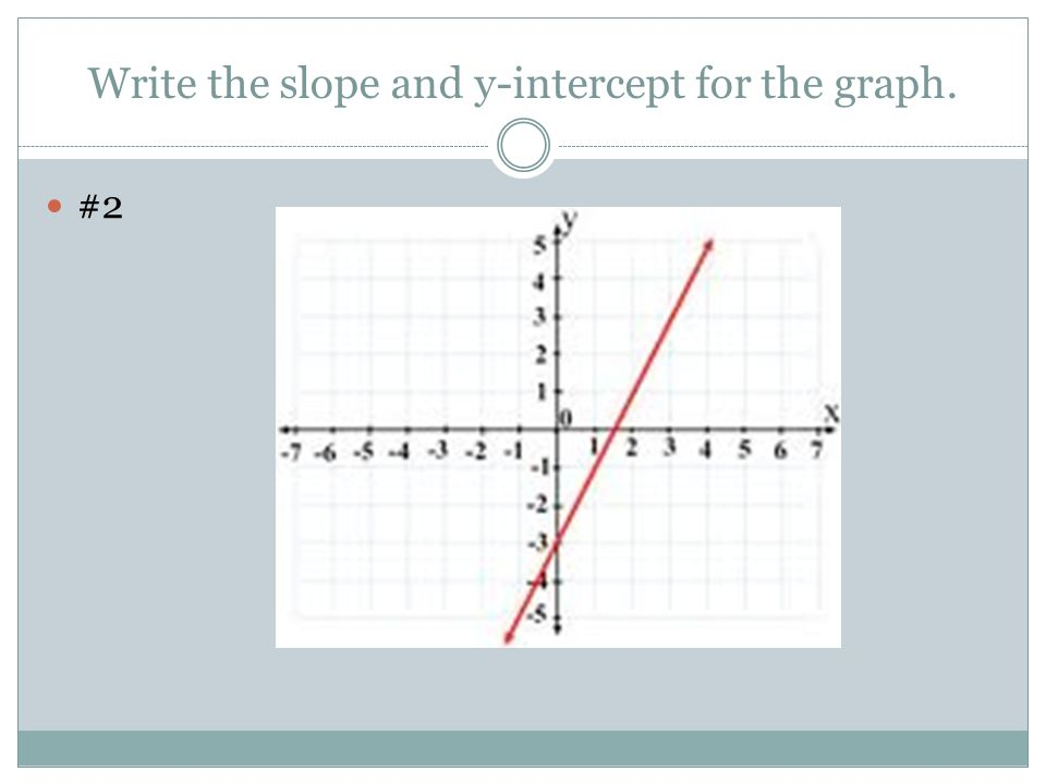 Write the slope and y-intercept for the graph. #2