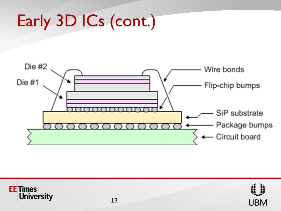 Early 3D ICs (cont.) 13