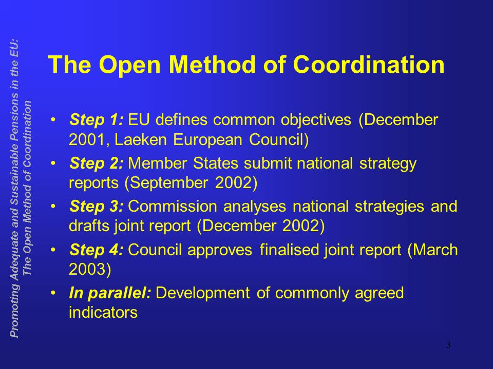 3 The Open Method of Coordination Step 1: EU defines common objectives (December 2001, Laeken European Council) Step 2: Member States submit national strategy reports (September 2002) Step 3: Commission analyses national strategies and drafts joint report (December 2002) Step 4: Council approves finalised joint report (March 2003) In parallel: Development of commonly agreed indicators