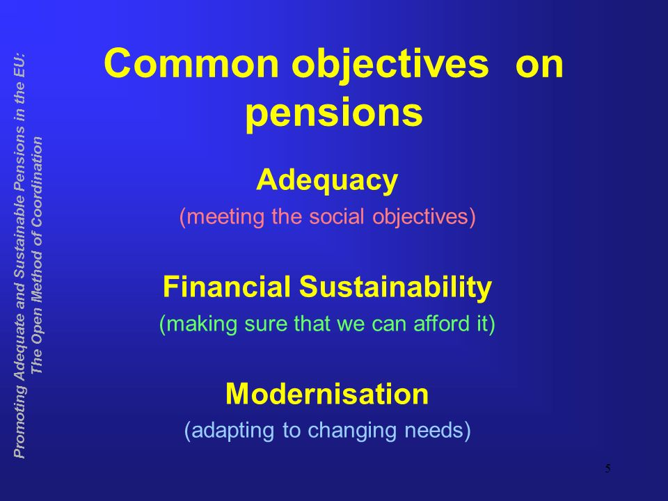 5 Promoting Adequate and Sustainable Pensions in the EU: The Open Method of Coordination Common objectives on pensions Adequacy (meeting the social objectives) Financial Sustainability (making sure that we can afford it) Modernisation (adapting to changing needs)