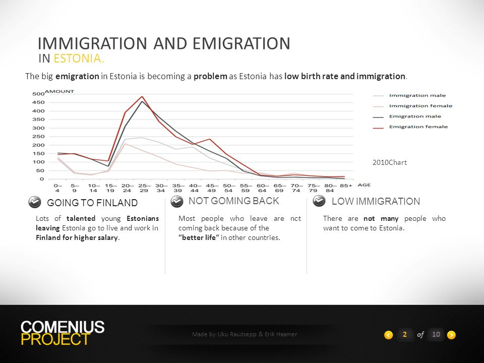 Made by:Uku Raudsepp & Erik Haamer IMMIGRATION AND EMIGRATION The big emigration in Estonia is becoming a problem as Estonia has low birth rate and immigration.