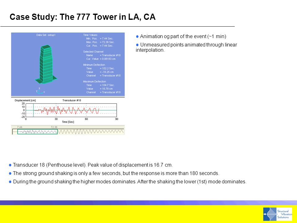 Case Study: The 777 Tower in LA, CA Animation og part of the event (~1 min) Unmeasured points animated through linear interpolation.