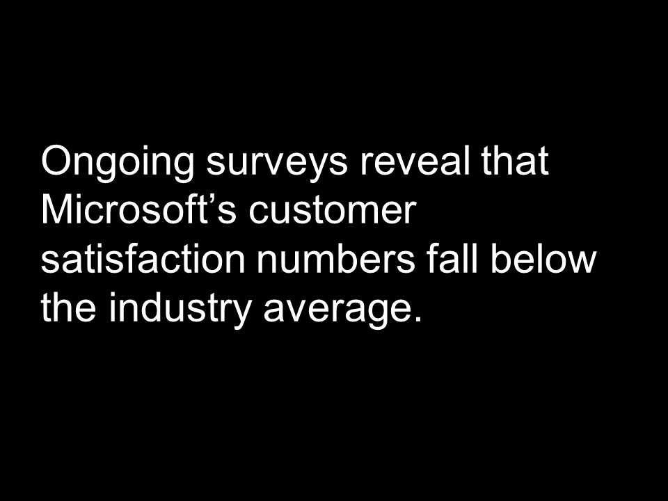 Ongoing surveys reveal that Microsofts customer satisfaction numbers fall below the industry average.