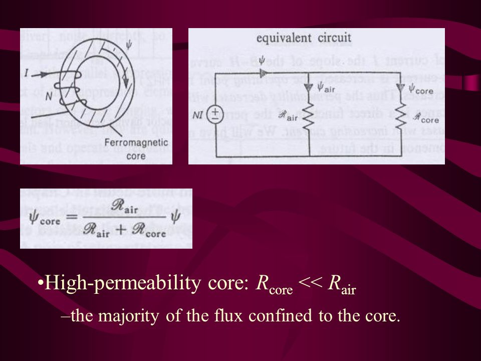 High-permeability core: R core << R air –the majority of the flux confined to the core.