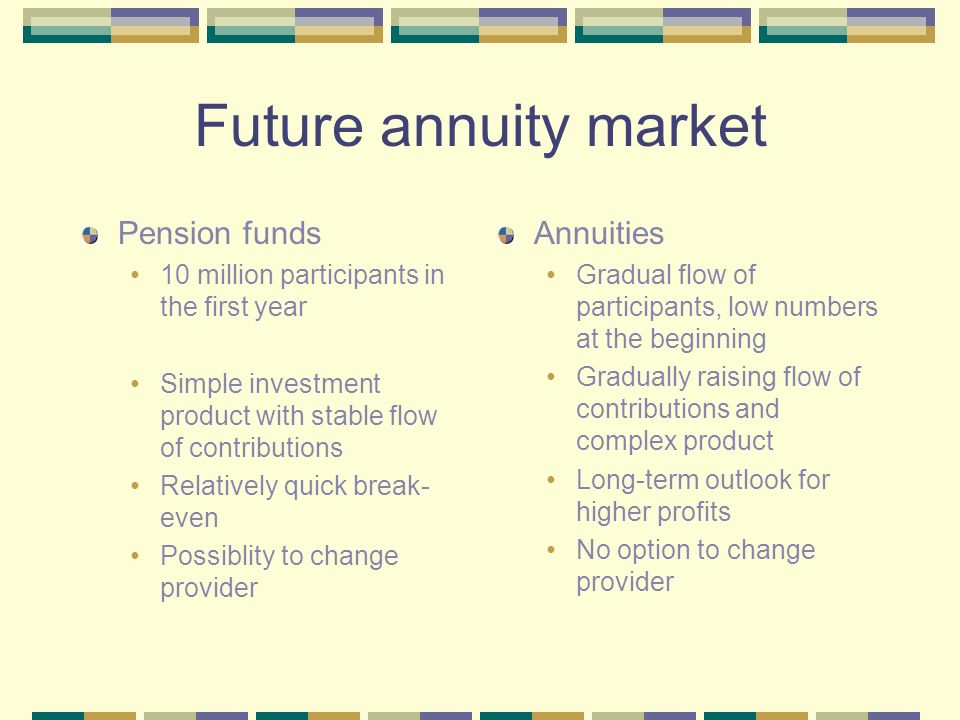 Future annuity market Pension funds 10 million participants in the first year Simple investment product with stable flow of contributions Relatively quick break- even Possiblity to change provider Annuities Gradual flow of participants, low numbers at the beginning Gradually raising flow of contributions and complex product Long-term outlook for higher profits No option to change provider
