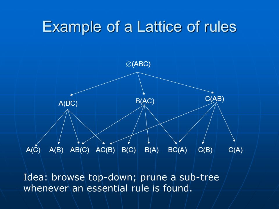 Example of a Lattice of rules (ABC) A(BC) C(AB) B(AC) AC(B)AB(C)A(B)A(C)B(A)B(C)BC(A)C(A)C(B) Idea: browse top-down; prune a sub-tree whenever an essential rule is found.