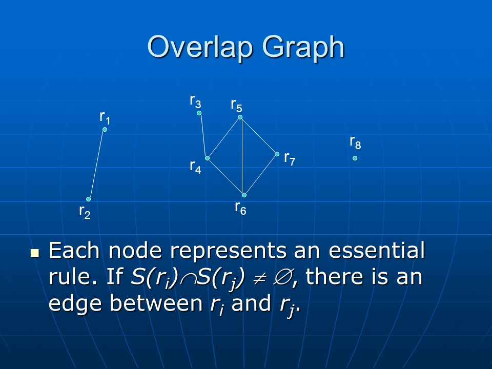 Overlap Graph Each node represents an essential rule.