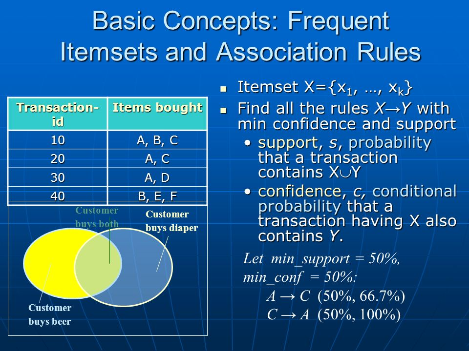 Basic Concepts: Frequent Itemsets and Association Rules Itemset X={x 1, …, x k } Itemset X={x 1, …, x k } Find all the rules X Y with min confidence and support Find all the rules X Y with min confidence and support support, s, probability that a transaction contains XYsupport, s, probability that a transaction contains XY confidence, c, conditional probability that a transaction having X also contains Y.confidence, c, conditional probability that a transaction having X also contains Y.