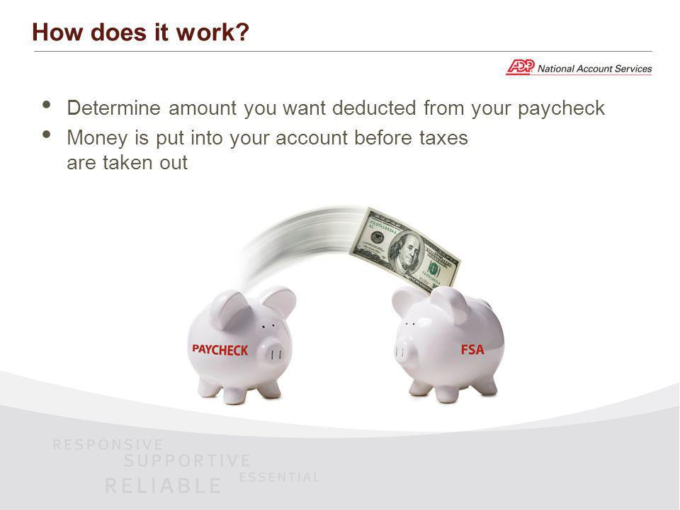 Determine amount you want deducted from your paycheck Money is put into your account before taxes are taken out How does it work