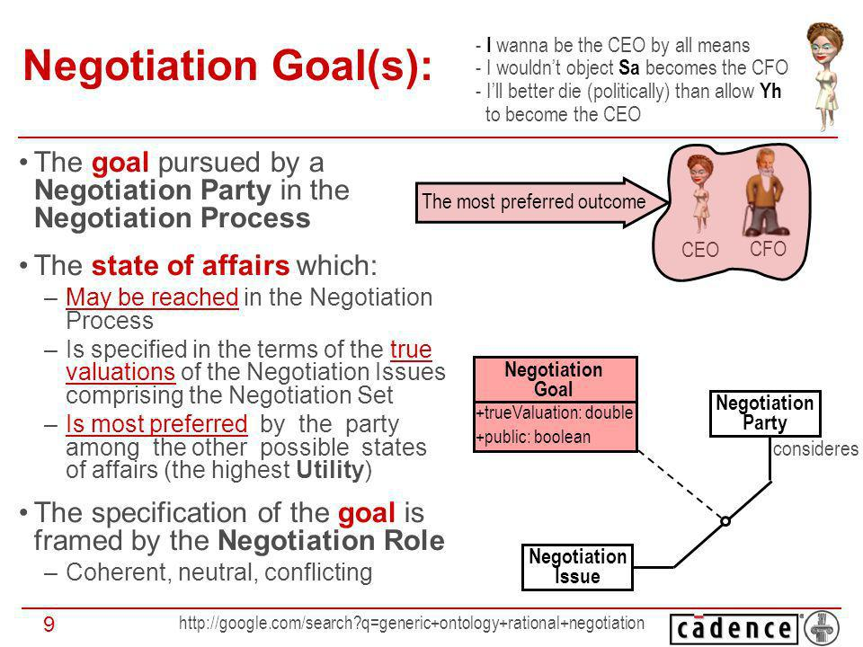 q=generic+ontology+rational+negotiation 9 Negotiation Goal(s): The goal pursued by a Negotiation Party in the Negotiation Process The state of affairs which: –May be reached in the Negotiation Process –Is specified in the terms of the true valuations of the Negotiation Issues comprising the Negotiation Set –Is most preferred by the party among the other possible states of affairs (the highest Utility) The specification of the goal is framed by the Negotiation Role –Coherent, neutral, conflicting Negotiation Party Negotiation Issue Negotiation Goal +trueValuation: double +public: boolean consideres - I wanna be the CEO by all means - I wouldnt object Sa becomes the CFO - Ill better die (politically) than allow Yh to become the CEO CEO CFO The most preferred outcome