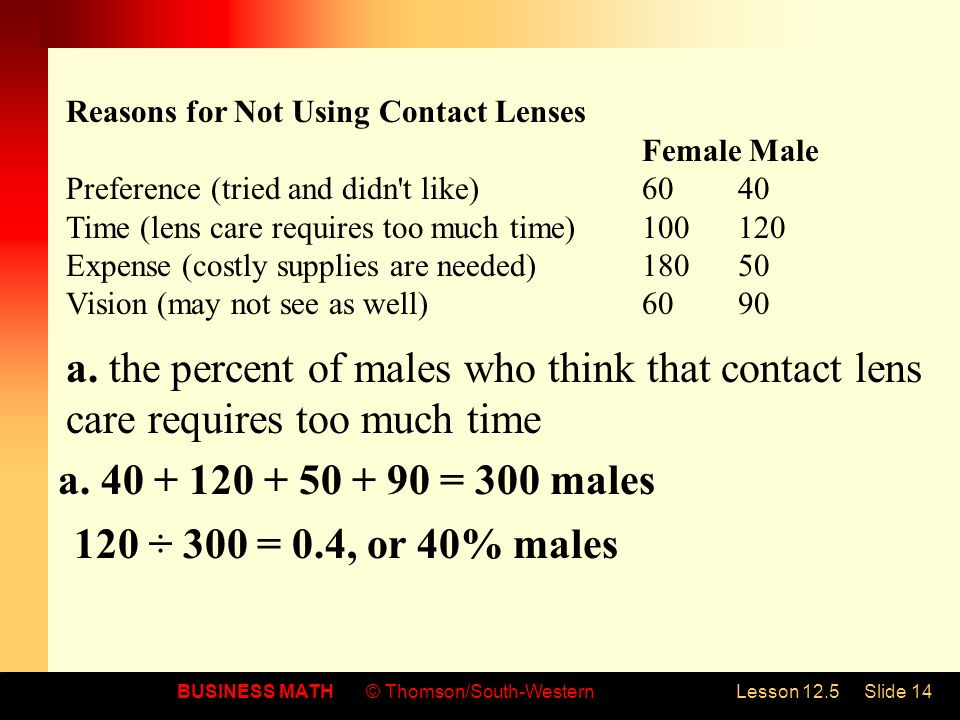 BUSINESS MATH© Thomson/South-WesternLesson 12.5Slide 14 Reasons for Not Using Contact Lenses Female Male Preference (tried and didn t like) 60 40 Time (lens care requires too much time) 100 120 Expense (costly supplies are needed) 180 50 Vision (may not see as well) 60 90 a.