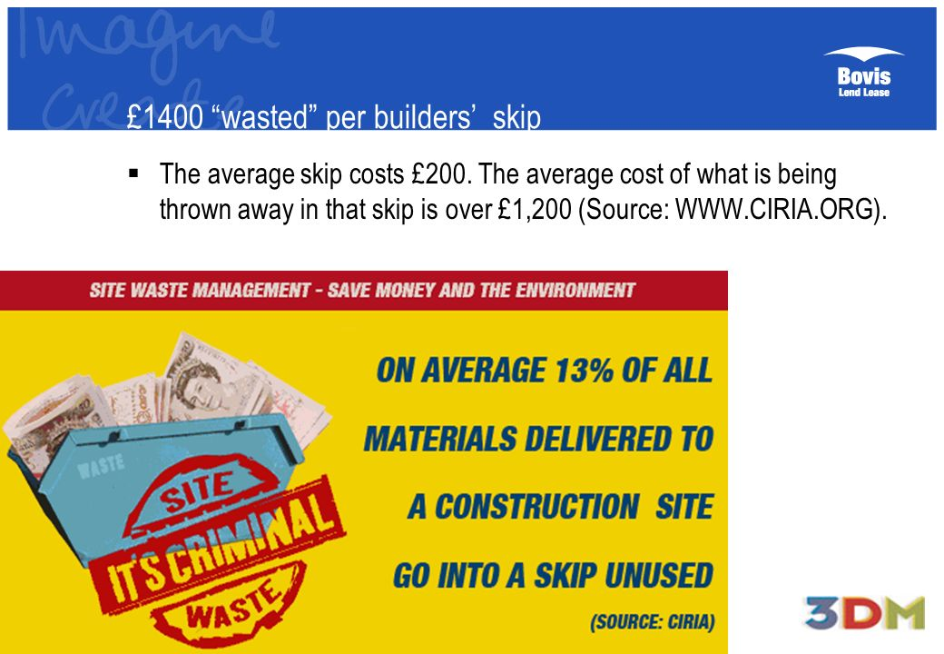 £1400 wasted per builders skip The average skip costs £200.