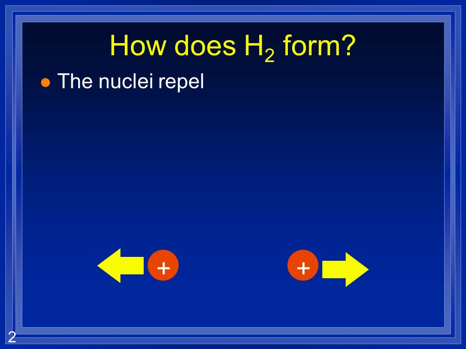 2 How does H 2 form l The nuclei repel ++