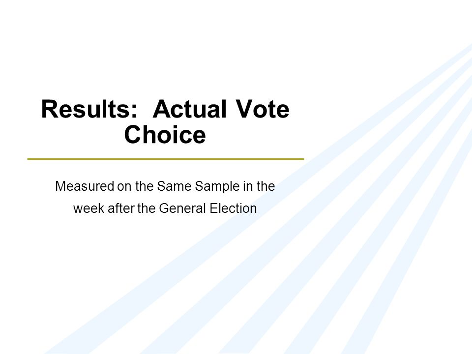 Results: Actual Vote Choice Measured on the Same Sample in the week after the General Election