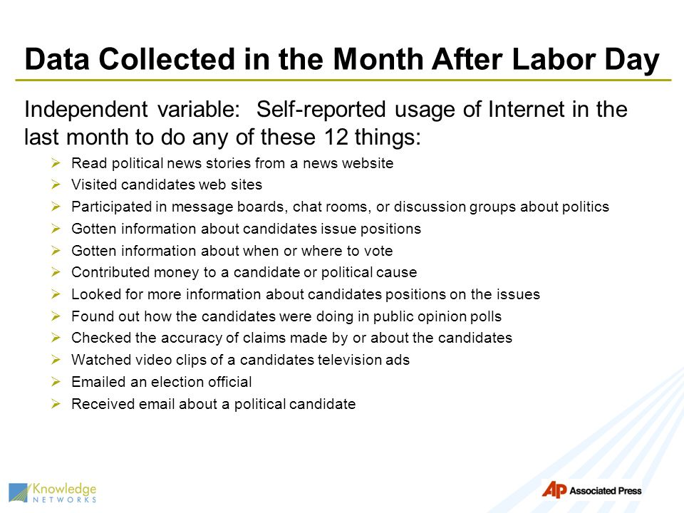 Data Collected in the Month After Labor Day Independent variable: Self-reported usage of Internet in the last month to do any of these 12 things: Read political news stories from a news website Visited candidates web sites Participated in message boards, chat rooms, or discussion groups about politics Gotten information about candidates issue positions Gotten information about when or where to vote Contributed money to a candidate or political cause Looked for more information about candidates positions on the issues Found out how the candidates were doing in public opinion polls Checked the accuracy of claims made by or about the candidates Watched video clips of a candidates television ads  ed an election official Received  about a political candidate