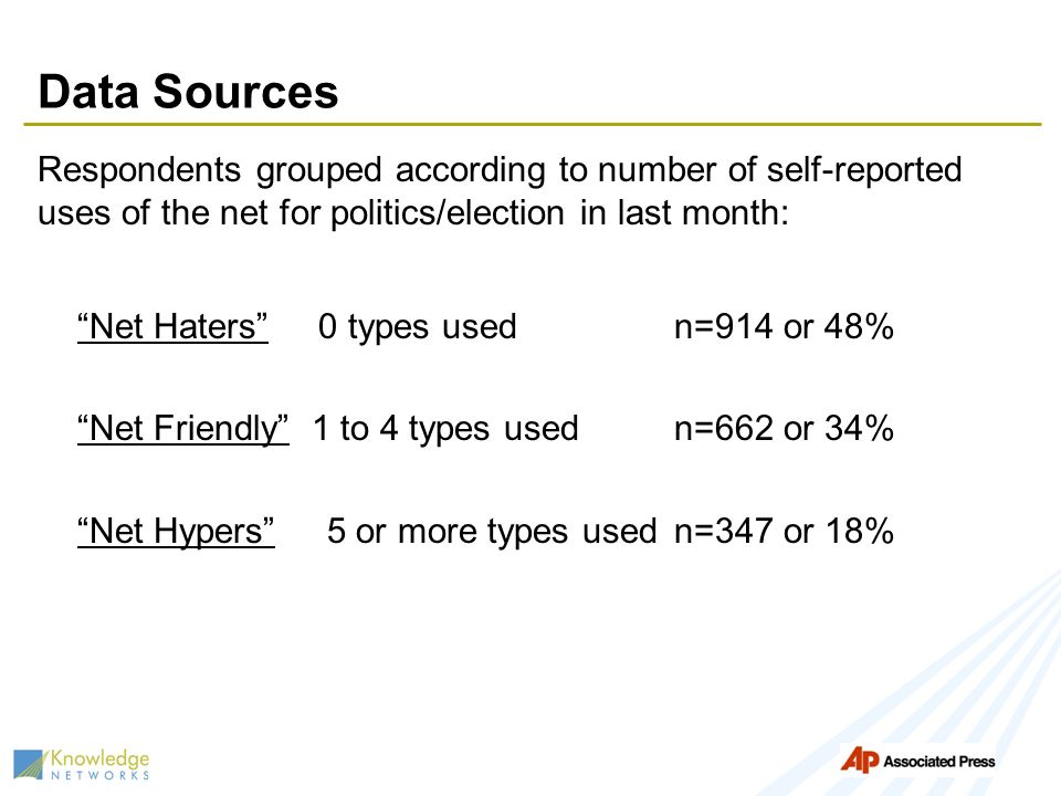 Data Sources Respondents grouped according to number of self-reported uses of the net for politics/election in last month: Net Haters 0 types used n=914 or 48% Net Friendly 1 to 4 types used n=662 or 34% Net Hypers 5 or more types usedn=347 or 18%