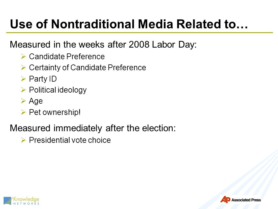 Use of Nontraditional Media Related to… Measured in the weeks after 2008 Labor Day: Candidate Preference Certainty of Candidate Preference Party ID Political ideology Age Pet ownership.