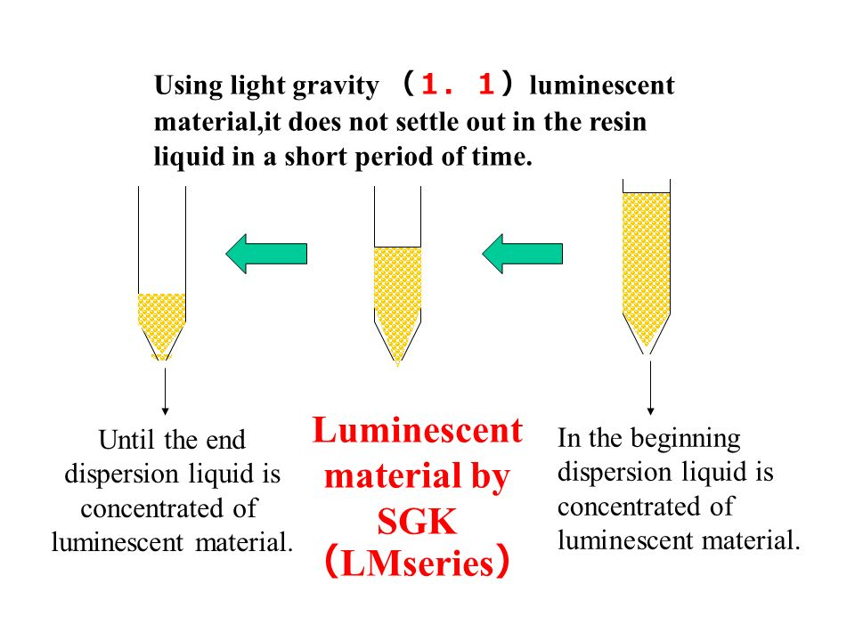 Using light gravity luminescent material,it does not settle out in the resin liquid in a short period of time.