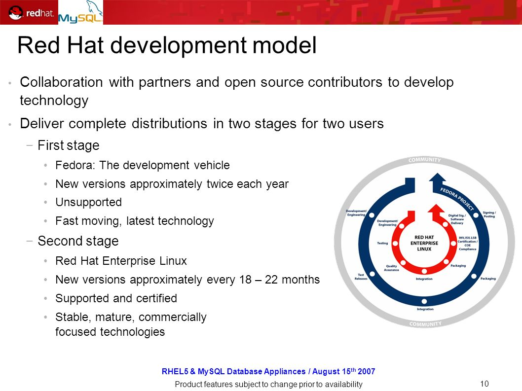RHEL5 & MySQL Database Appliances / August 15 th 2007 Product features subject to change prior to availability 10 Red Hat development model Collaboration with partners and open source contributors to develop technology Deliver complete distributions in two stages for two users First stage Fedora: The development vehicle New versions approximately twice each year Unsupported Fast moving, latest technology Second stage Red Hat Enterprise Linux New versions approximately every 18 – 22 months Supported and certified Stable, mature, commercially focused technologies