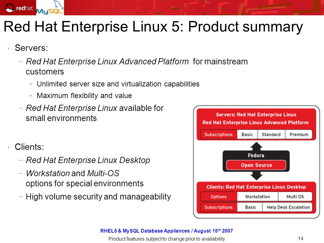 RHEL5 & MySQL Database Appliances / August 15 th 2007 Product features subject to change prior to availability 14 Red Hat Enterprise Linux 5: Product summary Servers: Red Hat Enterprise Linux Advanced Platform for mainstream customers Unlimited server size and virtualization capabilities Maximum flexibility and value Red Hat Enterprise Linux available for small environments Clients: Red Hat Enterprise Linux Desktop Workstation and Multi-OS options for special environments High volume security and manageability