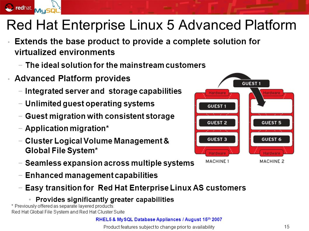 RHEL5 & MySQL Database Appliances / August 15 th 2007 Product features subject to change prior to availability 15 Red Hat Enterprise Linux 5 Advanced Platform Extends the base product to provide a complete solution for virtualized environments The ideal solution for the mainstream customers Advanced Platform provides Integrated server and storage capabilities Unlimited guest operating systems Guest migration with consistent storage Application migration* Cluster Logical Volume Management & Global File System* Seamless expansion across multiple systems Enhanced management capabilities Easy transition for Red Hat Enterprise Linux AS customers Provides significantly greater capabilities * Previously offered as separate layered products: Red Hat Global File System and Red Hat Cluster Suite
