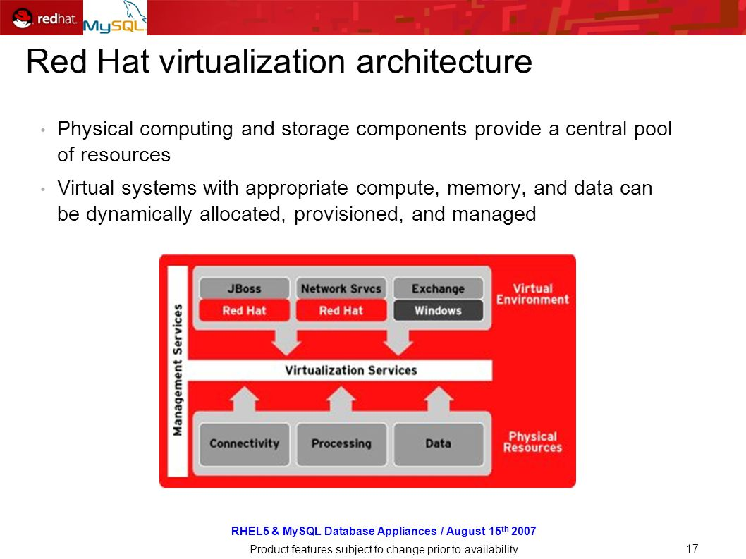 RHEL5 & MySQL Database Appliances / August 15 th 2007 Product features subject to change prior to availability 17 Red Hat virtualization architecture Physical computing and storage components provide a central pool of resources Virtual systems with appropriate compute, memory, and data can be dynamically allocated, provisioned, and managed