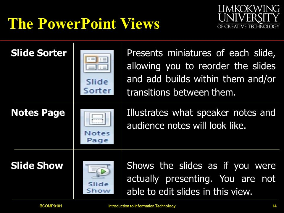 BCOMP0101Introduction to Information Technology14 The PowerPoint Views Slide Sorter Presents miniatures of each slide, allowing you to reorder the slides and add builds within them and/or transitions between them.