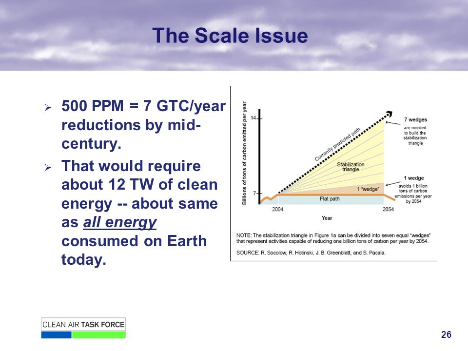 26 The Scale Issue 500 PPM = 7 GTC/year reductions by mid- century.