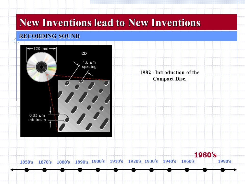 RECORDING SOUND New Inventions lead to New Inventions Introduction of the Compact Disc.
