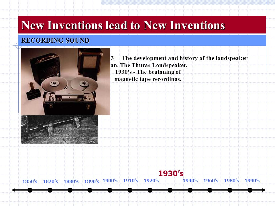 RECORDING SOUND New Inventions lead to New Inventions 1933 -– The development and history of the loudspeaker began.