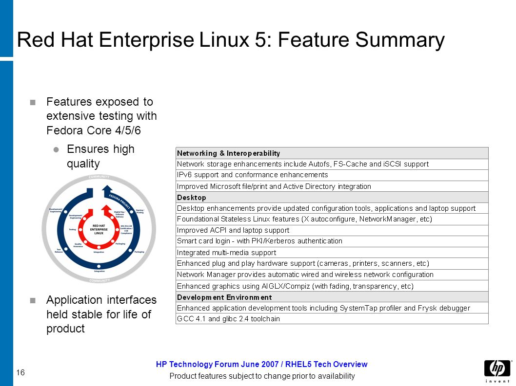 16 HP Technology Forum June 2007 / RHEL5 Tech Overview Product features subject to change prior to availability Red Hat Enterprise Linux 5: Feature Summary Features exposed to extensive testing with Fedora Core 4/5/6 Ensures high quality Application interfaces held stable for life of product
