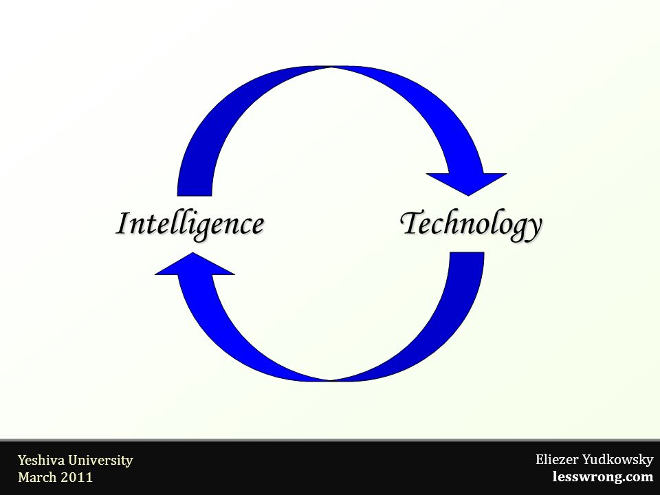 Eliezer Yudkowsky lesswrong.com Yeshiva University March 2011 IntelligenceTechnology Intelligence Technology