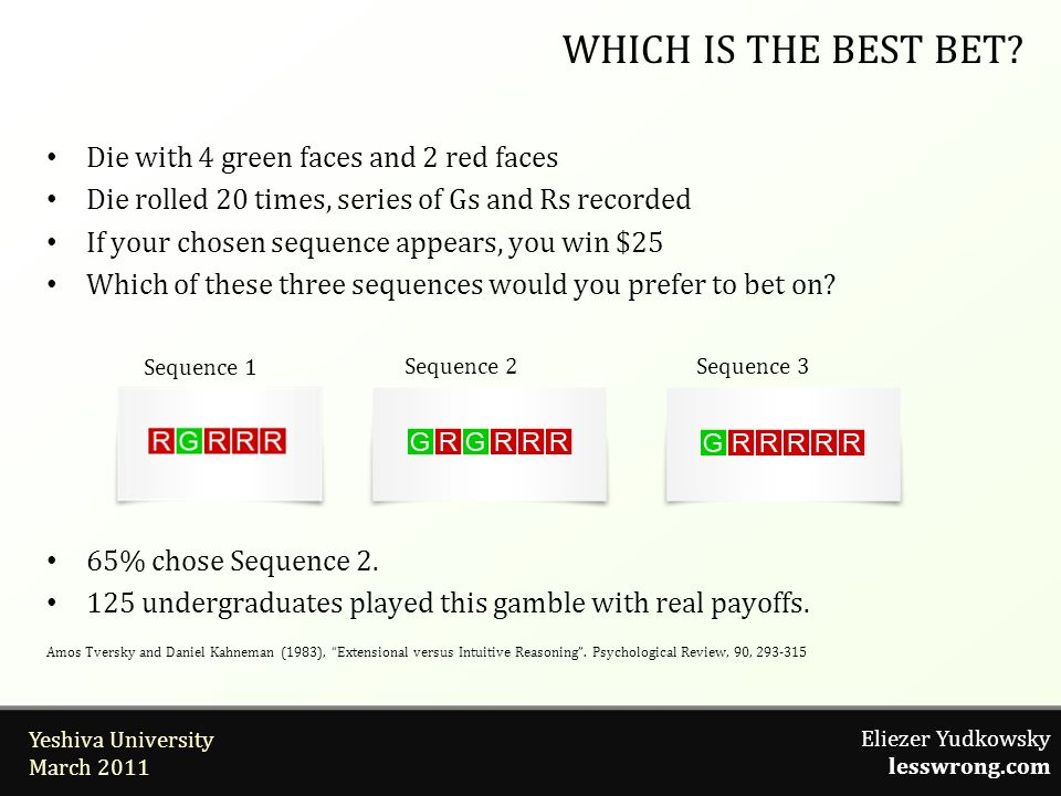 Eliezer Yudkowsky lesswrong.com Yeshiva University March 2011 Die with 4 green faces and 2 red faces Die rolled 20 times, series of Gs and Rs recorded If your chosen sequence appears, you win $25 Which of these three sequences would you prefer to bet on.
