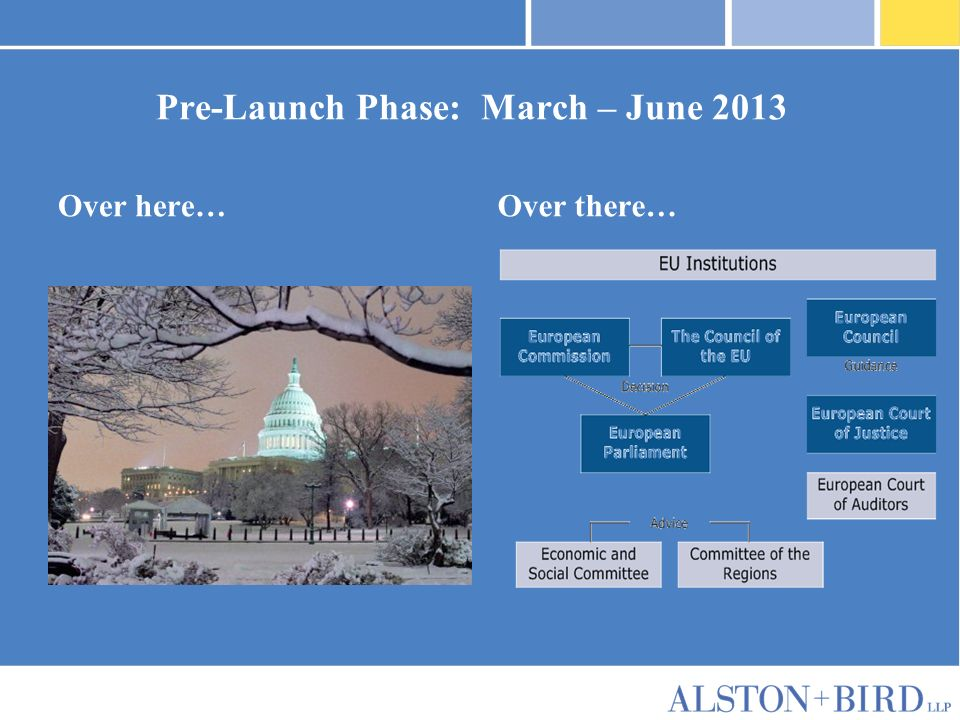 Privileged Attorney-Client Communication Pre-Launch Phase: March – June 2013 Over here…Over there…