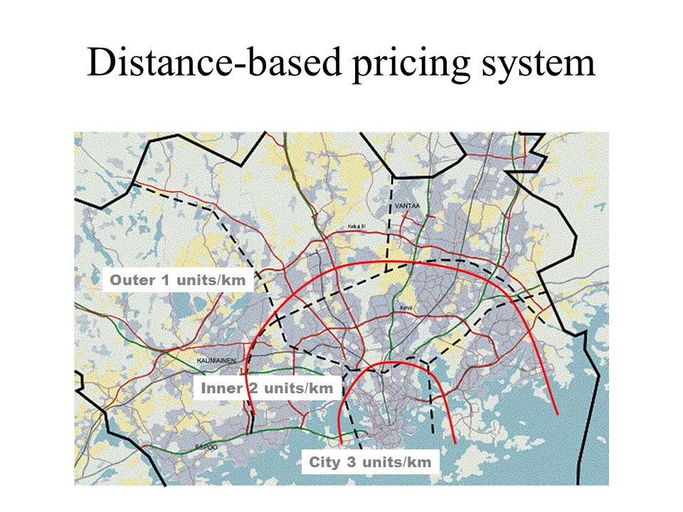 Distance-based pricing system City 3 units/km Inner 2 units/km Outer 1 units/km