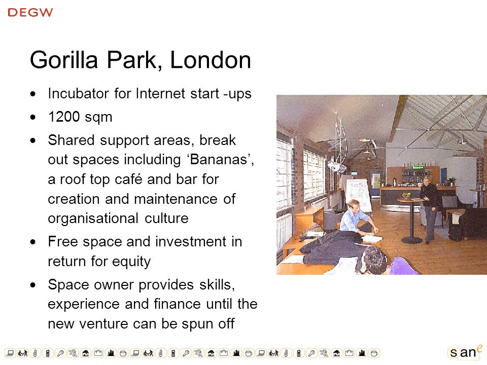 Gorilla Park, London Incubator for Internet start -ups 1200 sqm Shared support areas, break out spaces including Bananas, a roof top café and bar for creation and maintenance of organisational culture Free space and investment in return for equity Space owner provides skills, experience and finance until the new venture can be spun off