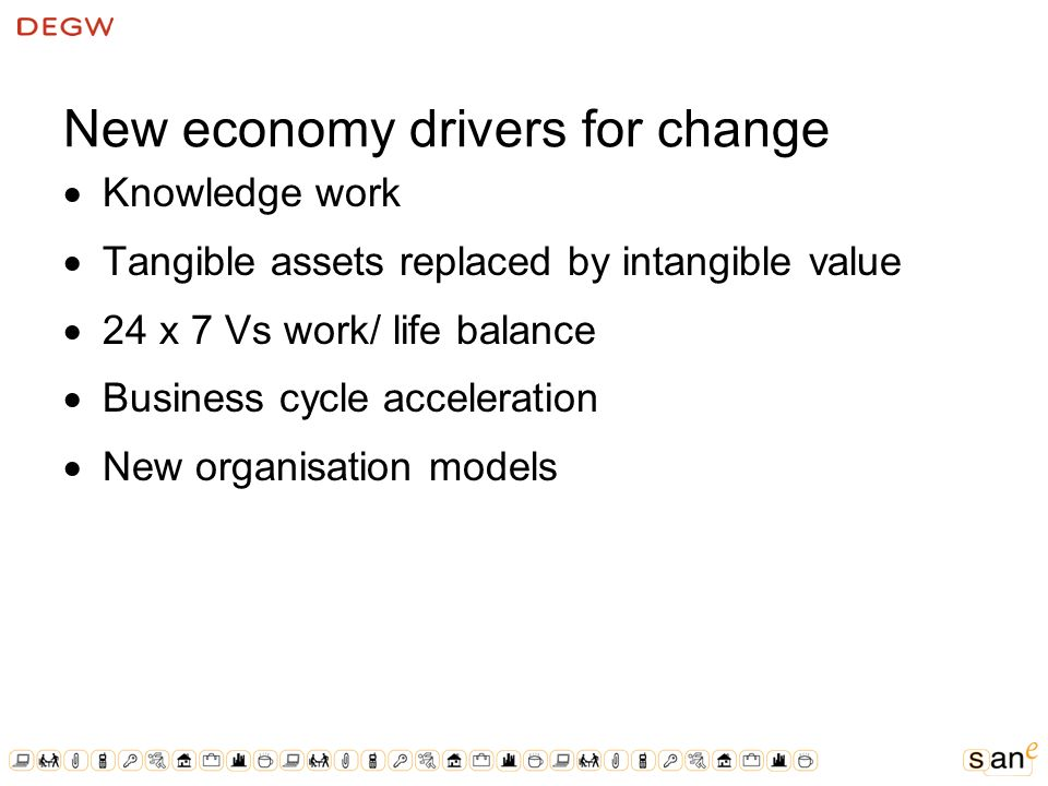 New economy drivers for change Knowledge work Tangible assets replaced by intangible value 24 x 7 Vs work/ life balance Business cycle acceleration New organisation models