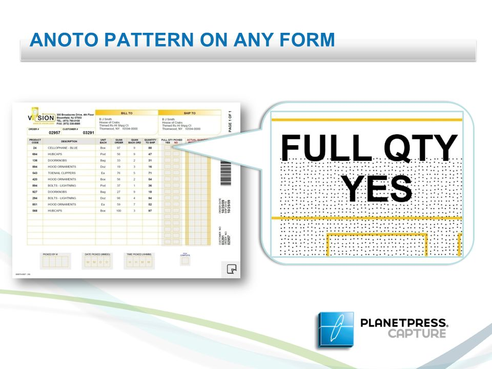 ANOTO PATTERN ON ANY FORM