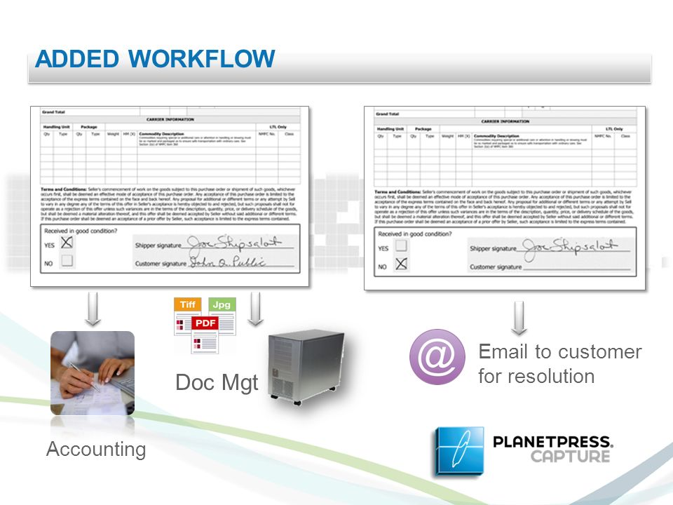 ADDED WORKFLOW Accounting Doc Mgt  to customer for resolution