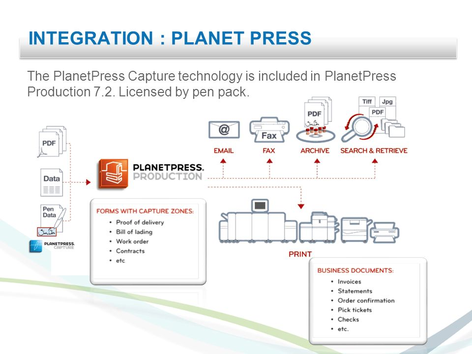 INTEGRATION : PLANET PRESS The PlanetPress Capture technology is included in PlanetPress Production 7.2.