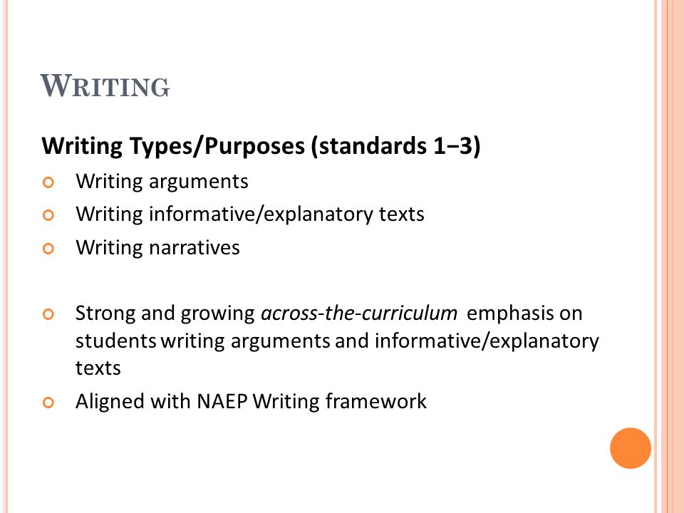 W RITING Writing Types/Purposes (standards 13) Writing arguments Writing informative/explanatory texts Writing narratives Strong and growing across-the-curriculum emphasis on students writing arguments and informative/explanatory texts Aligned with NAEP Writing framework