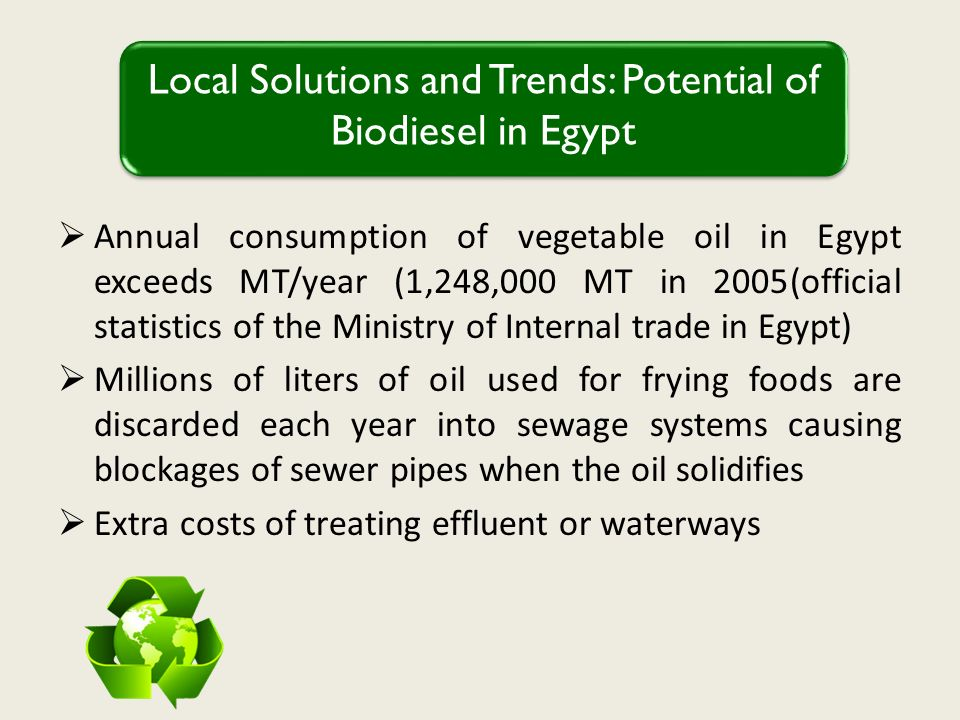 Local Solutions and Trends: Potential of Biodiesel in Egypt Annual consumption of vegetable oil in Egypt exceeds MT/year (1,248,000 MT in 2005(official statistics of the Ministry of Internal trade in Egypt) Millions of liters of oil used for frying foods are discarded each year into sewage systems causing blockages of sewer pipes when the oil solidifies Extra costs of treating effluent or waterways