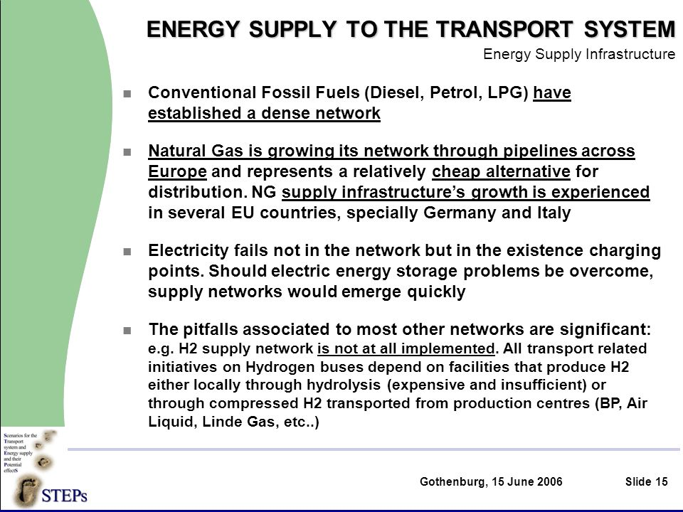 Gothenburg, 15 June 2006Slide 15 ENERGY SUPPLY TO THE TRANSPORT SYSTEM Energy Supply Infrastructure Conventional Fossil Fuels (Diesel, Petrol, LPG) have established a dense network Natural Gas is growing its network through pipelines across Europe and represents a relatively cheap alternative for distribution.